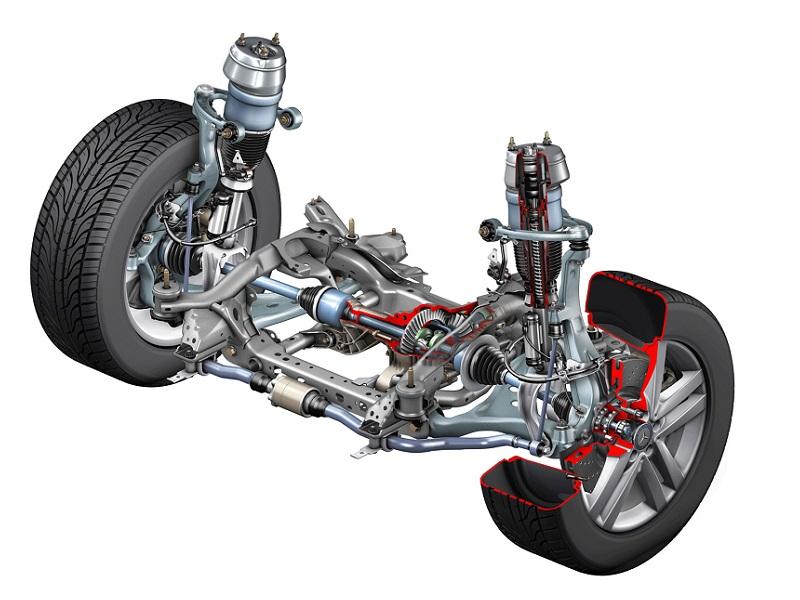Диагностика автомобилей Мерседес SL