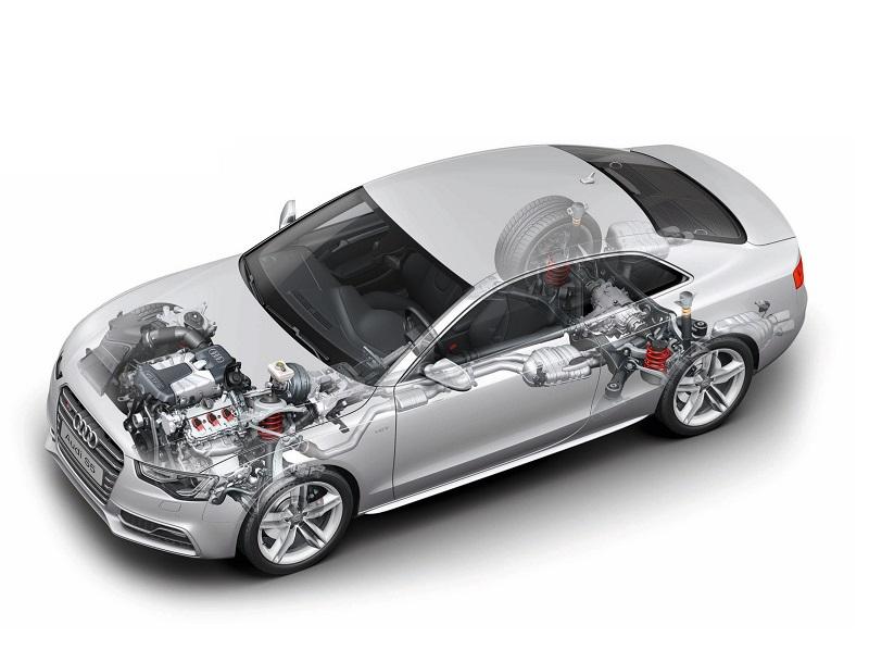 Диагностика автомобиля Ауди S5